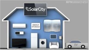 Batterij-opslag-SolarCity